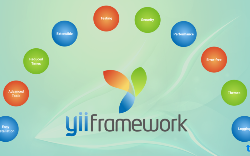 Yii is a high performance, component-based PHP